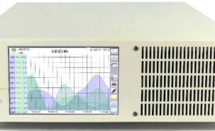 Ammonia analyser CLD 844 CM hr