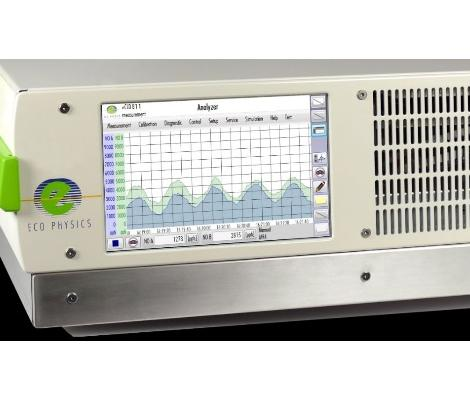 NO NO2 NOx NH3 analyser CLD800 series - Multi Instruments Analytical